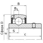 Подшипники шариковые радиальные однорядные с двумя уплотнениями с широким внутренним кольцом сферической наружной поверхностью наружного кольца с установочным винтом во внутреннем кольце
